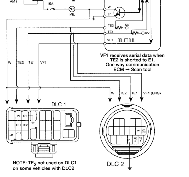 obd1 to obd2 conversion toyota